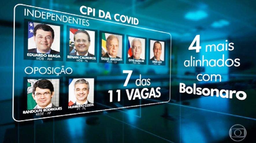 Read more about the article CPI da Covid